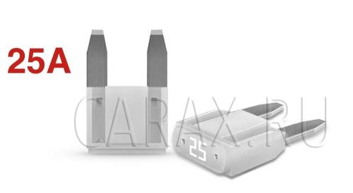 ПЛАВКИЕ ИНДИКАТОРНЫЕ ПРЕДОХРАНИТЕЛИ IF-CRX-ASP-25A-10