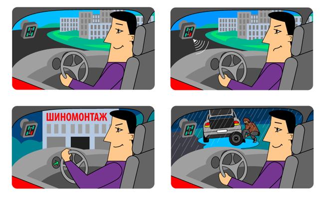 Комикс о ТПМС