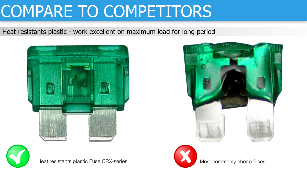 fuses cartridge type female mini jcase fmx auto car afy
